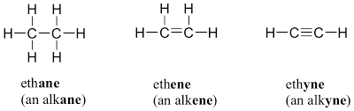 a lab test to differentiate between alkanes alkenes and alkynes