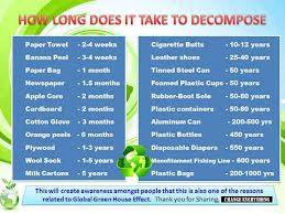 Plastic bags take 1000 years to decompose - What Are The Examples Of Non Biodegradable Waste Blurtit
