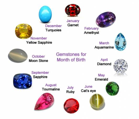 types of blue gems pictures to pin on pinsdaddy