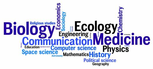 other branches of social science